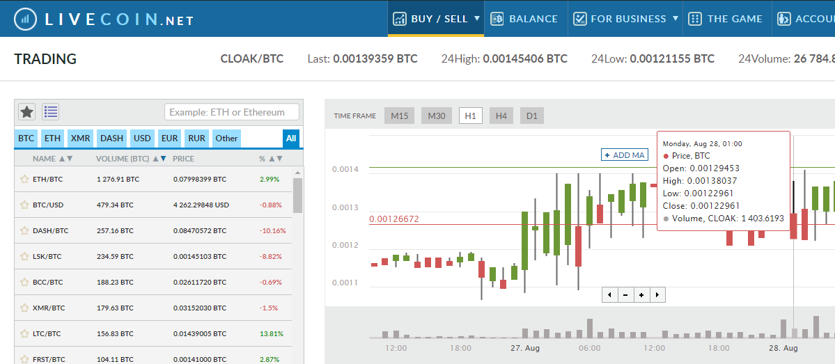 Livecoin Exchange Review Screenshot